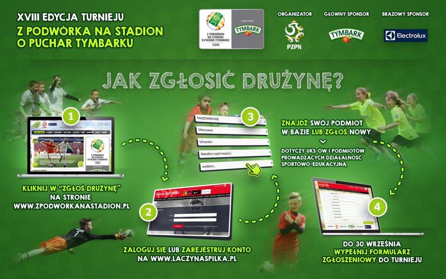 Zagraj na Stadionie Narodowym i spotkaj się z reprezentantami Polski