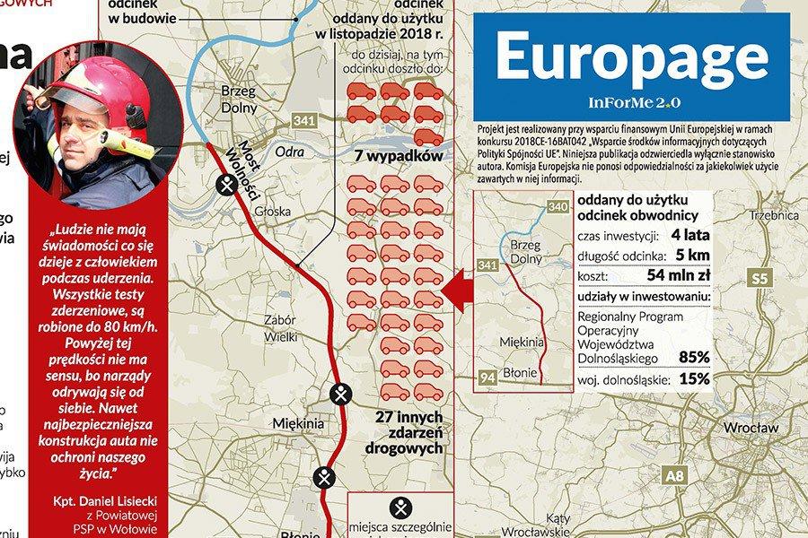 Niebezpieczna obwodnica. Przeczytaj artykuł i wyjedź do Brukseli!