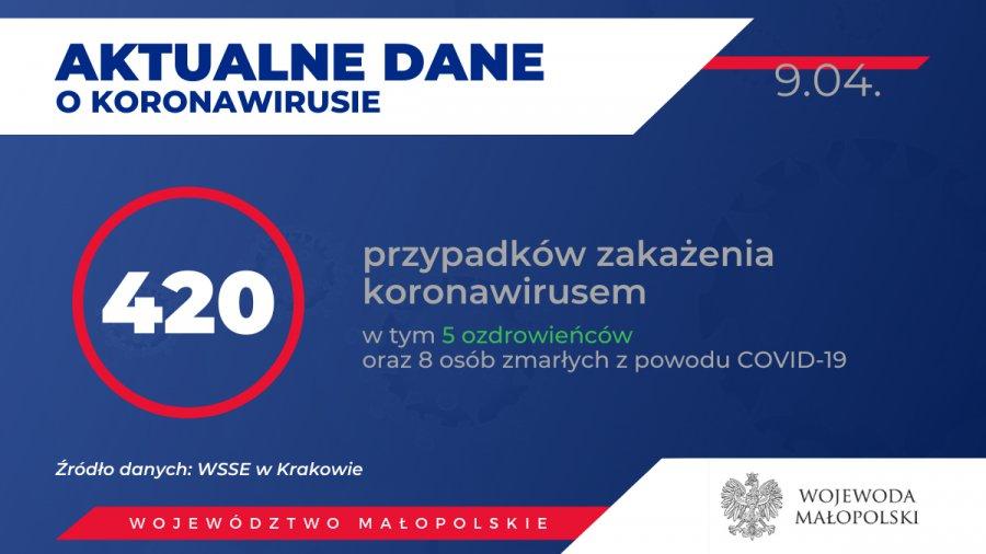 340 osób na kwarantannie w powiecie chrzanowskim. Sytuacja w sąsiednich powiatach oraz Małopolsce