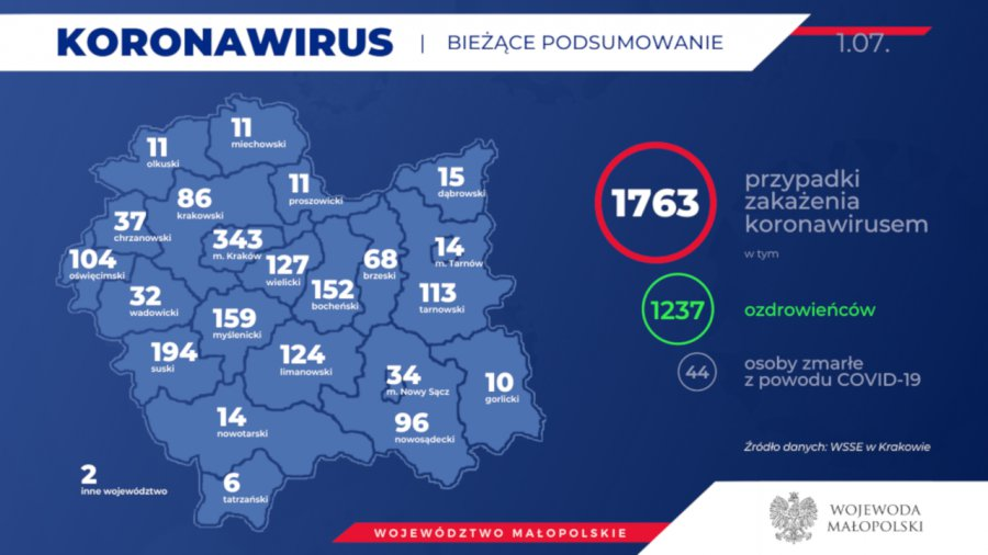 Koronawirus. 531 osób w województwie zachorowało w ciągu ostatniego miesiąca (RAPORT)