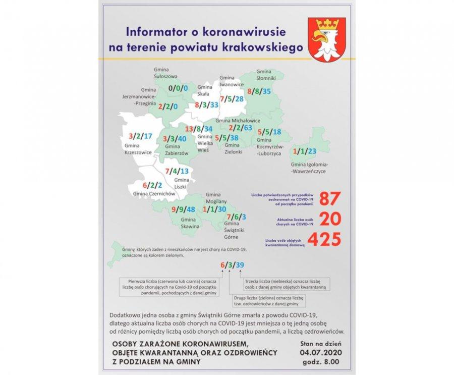 Koronawirus. Trzecia osoba z gminy Krzeszowice zakażona