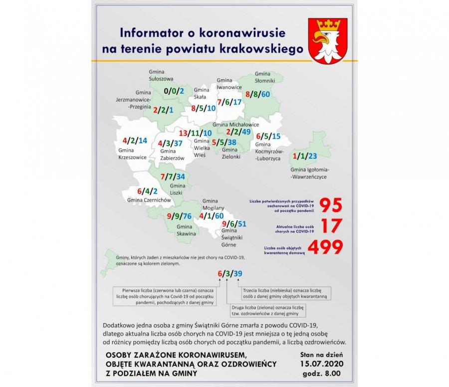 Koronawirus. Czwarty przypadek w gminie Krzeszowice