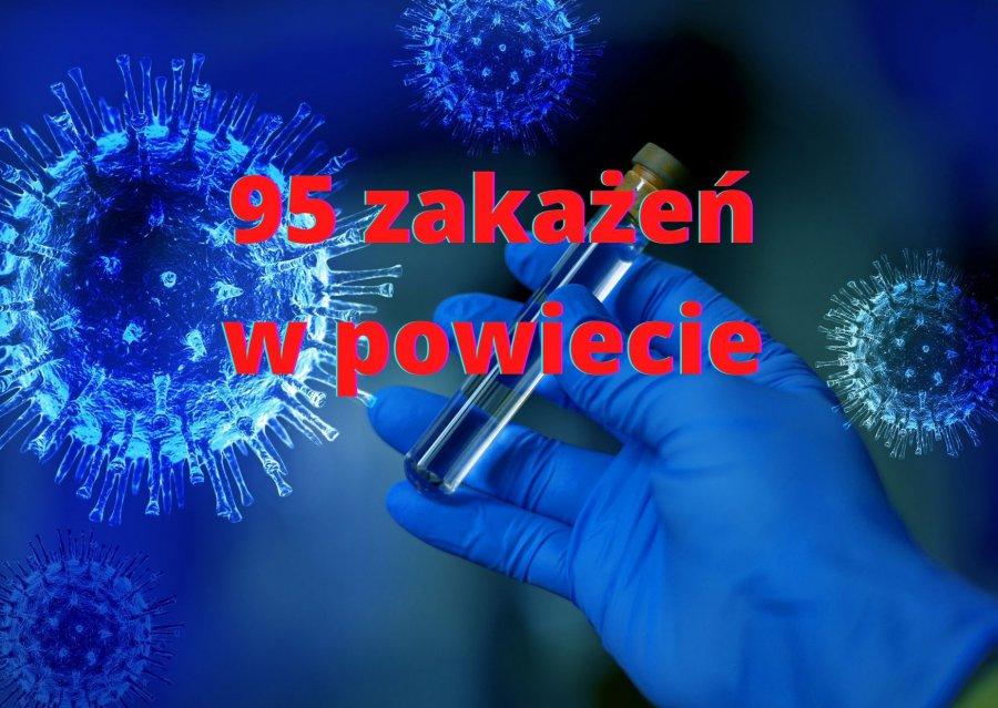 Koronawirus. Dwa nowe zakażenia w dwóch gminach powiatu (RAPORT)