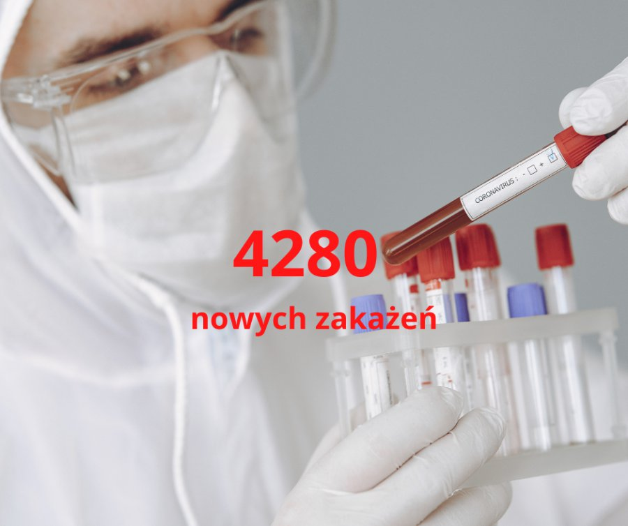 Koronawirus. Rekordowa liczba zakażeń w kraju i w Małopolsce (RAPORT)