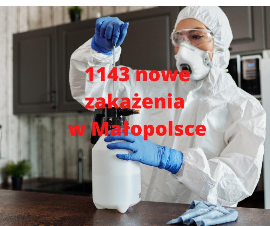Koronawirus. Lawinowy wzrost zachorowań w Małopolsce (raport)