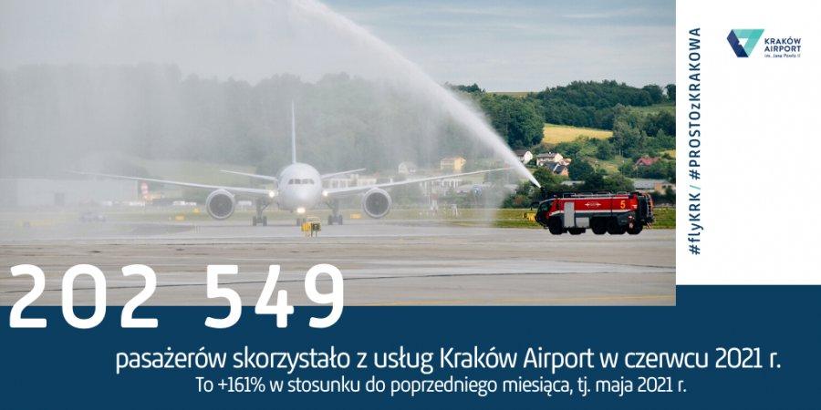 Słoneczne kierunki, czyli dokąd w wakacje można polecieć z Krakowa